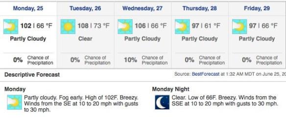 Nebraska weather forecast